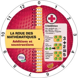 Roue des additions et soustractions - recto