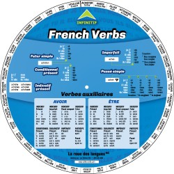 French Verbs Wheel - recto