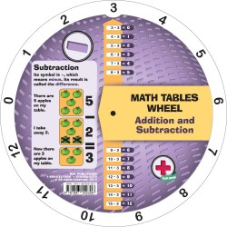 Addition and Substraction Wheel - verso