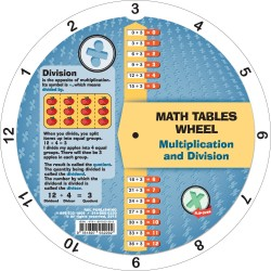 Multiplication and Division Wheel - verso