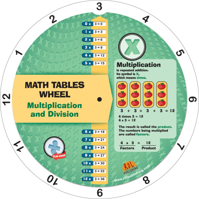 Multiplication and Division Wheel - recto