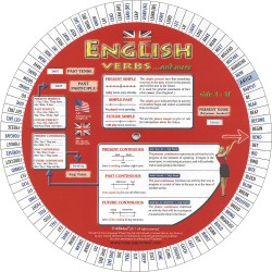 English Verbs Wheel - recto