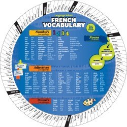 French Vocabulary Wheel - recto