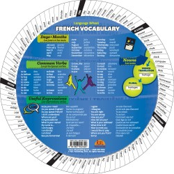 French Vocabulary Wheel - verso