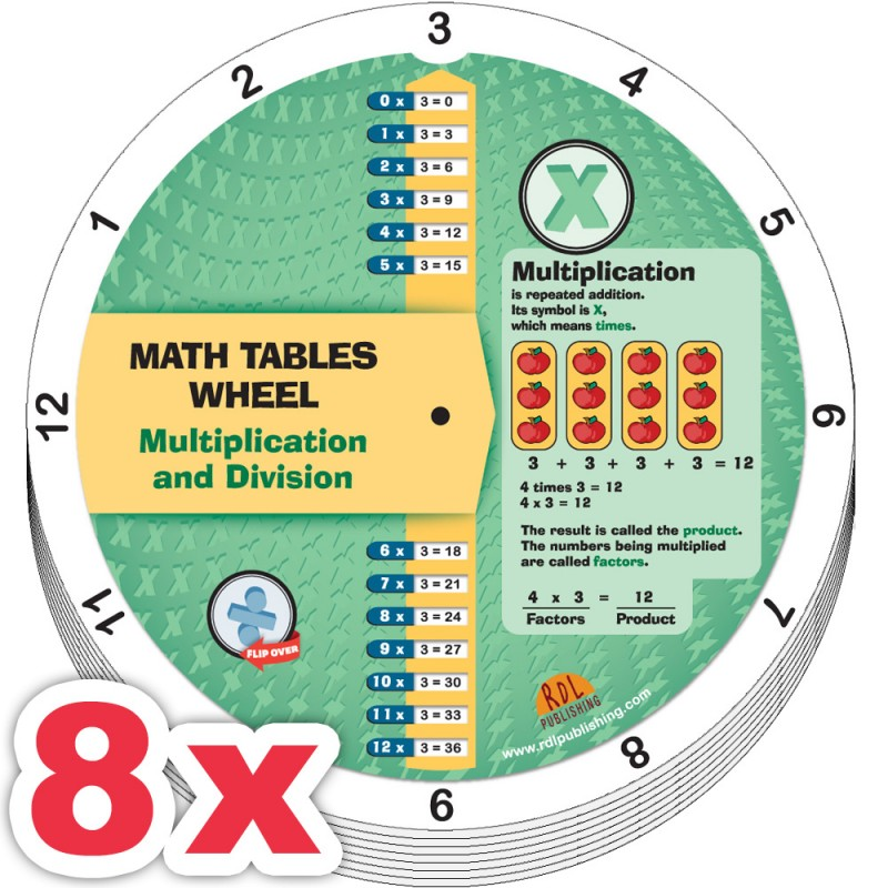 8x Multiplication and Division Wheel