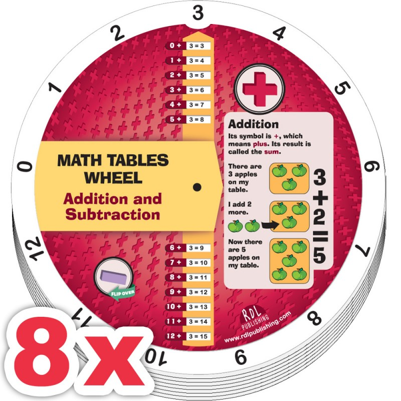 8x Addition and Subtraction Wheel
