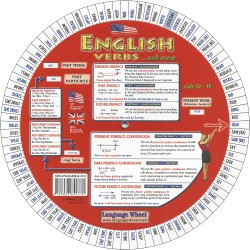 English Verbs Wheel - verso