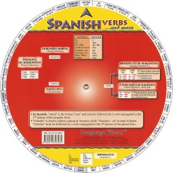 Spanish Verbs Wheel - verso