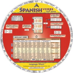 Spanish Verbs Wheel - recto