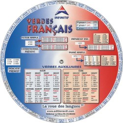 French Verbs Wheel - Front