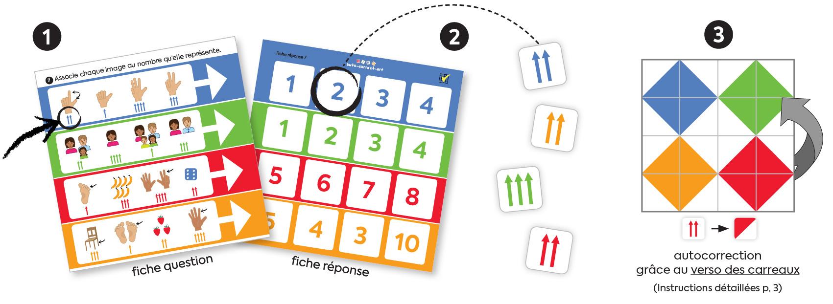 Comment_jouer_Decouvre.jpg